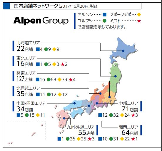 アルペン 店舗 株主通信