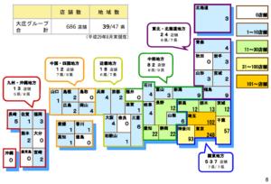 大庄 店舗数 2017年8月期
