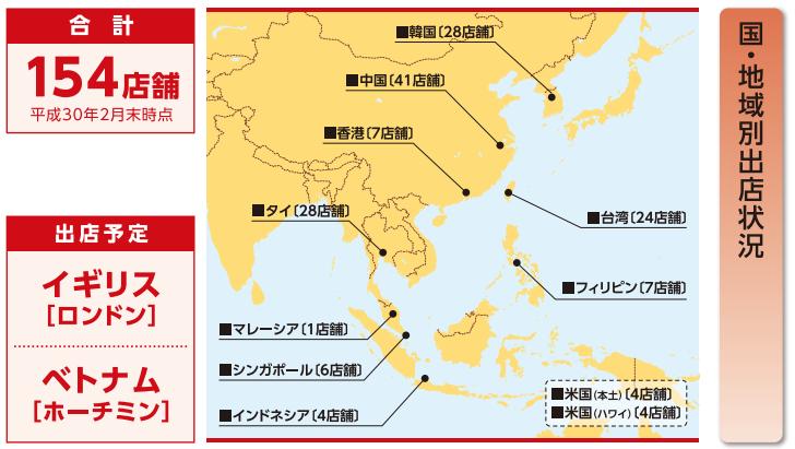 海外事業 店舗数