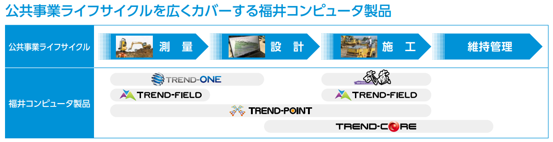 福井コンピュータHD 土木・測量