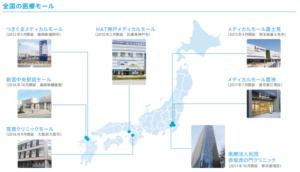 総合メディカル 医療モール