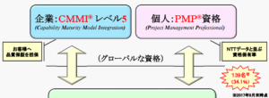 システム情報 事業内容